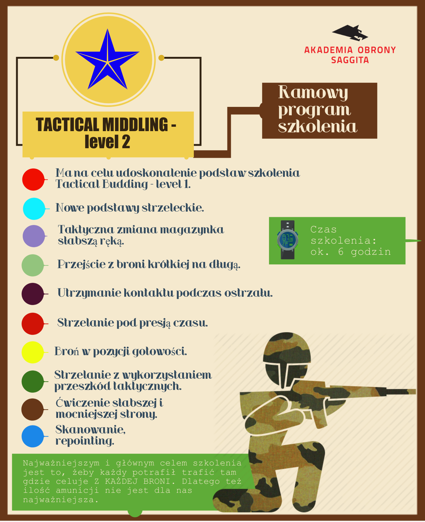 tactical budding program 2
