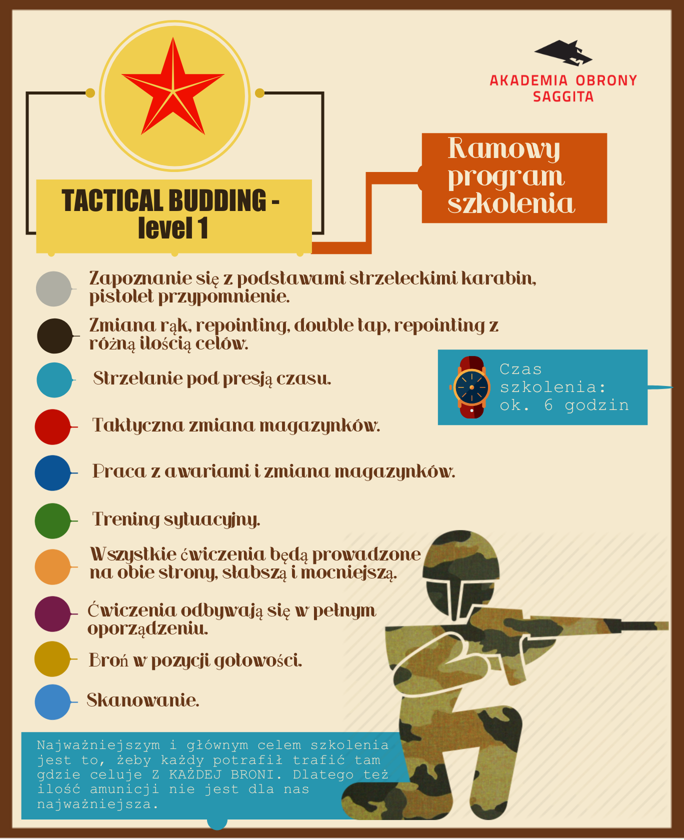 tactical budding program